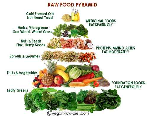 thap an kieng raw food